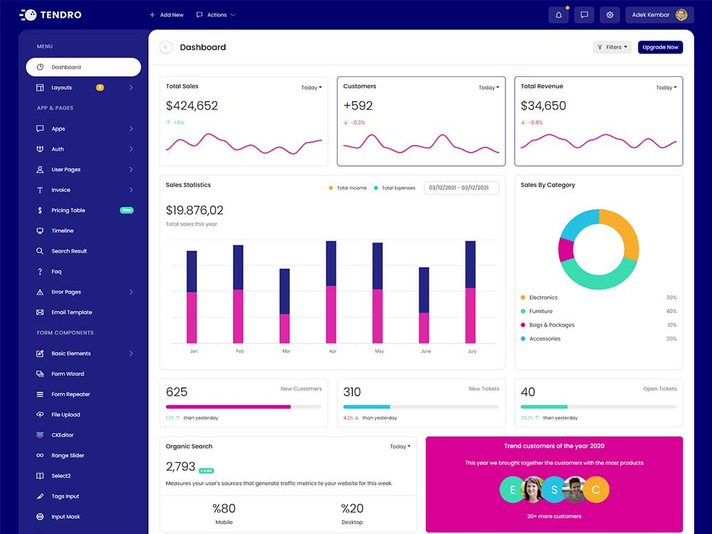 Tendro - HTML Admin Dashboard Template