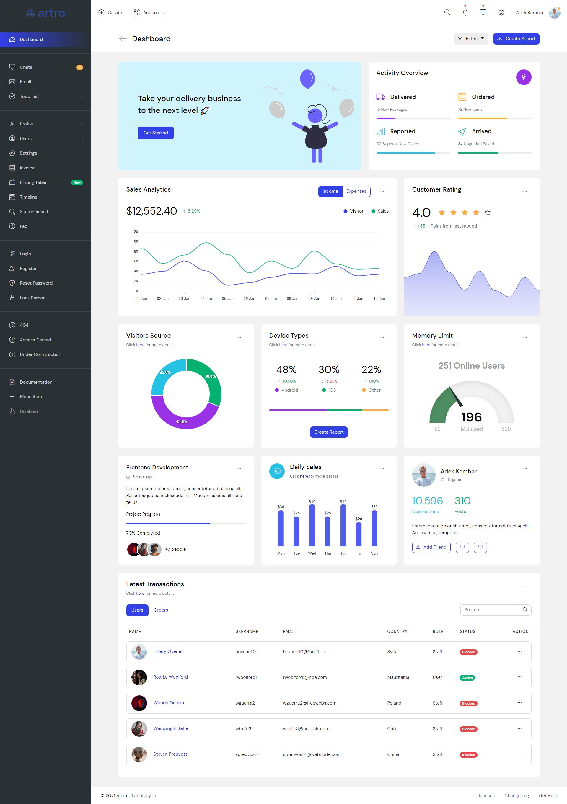 Artro - HTML5 Admin Dashboard Template