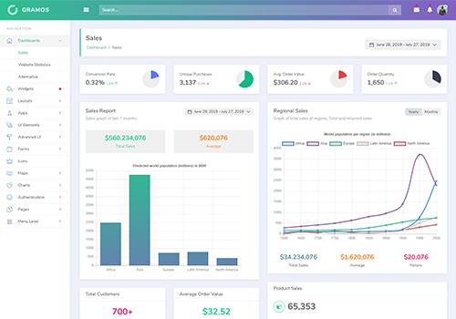 Gramos - Bootstrap Admin Dashboard Template