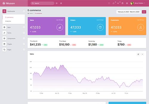 Muson - Admin & Dashboard HTML Template