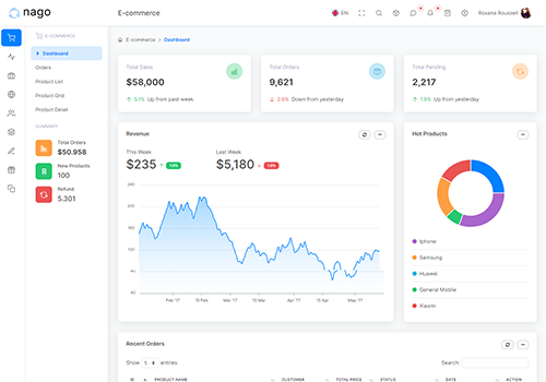 Nago - Admin & Dashboard HTML Template
