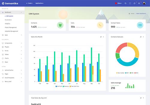 Semantika - Responsive Admin Dashboard HTML5 Template