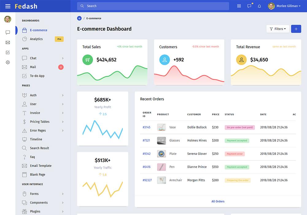 Fedash Admin & Dashboard Template + Laravel 7 Starter Kit Preview