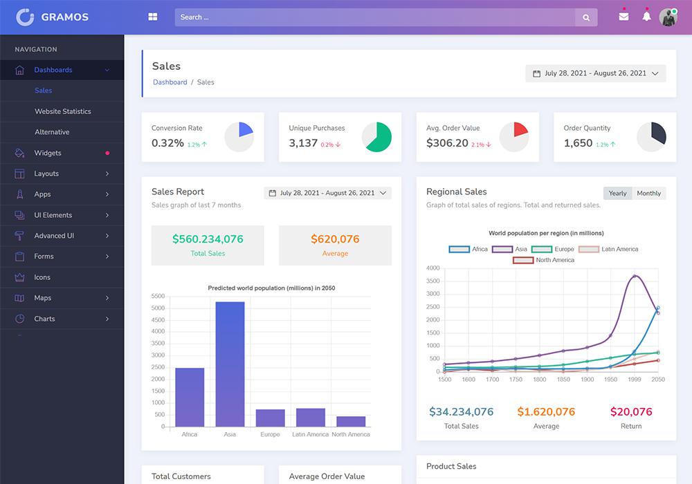 Gramos Bootstrap Admin Dashboard Template Preview