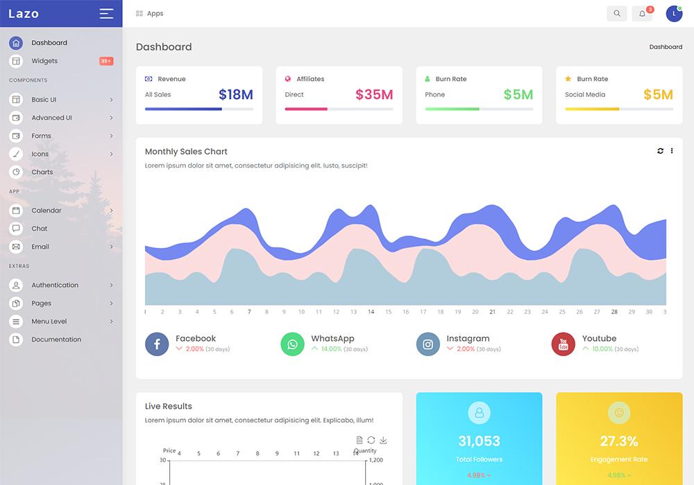 Lazo Responsive Admin Dashboard Template Preview