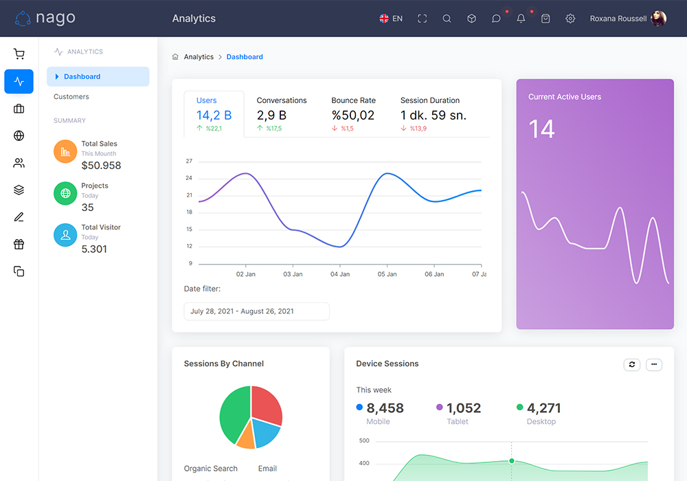 Nago Admin & Dashboard HTML Template Preview
