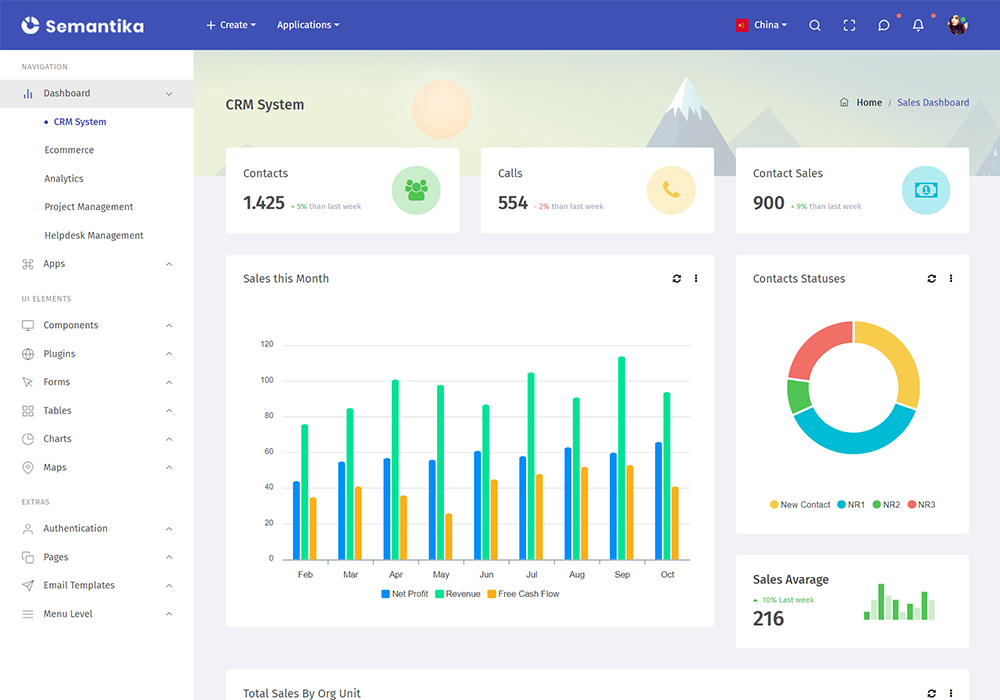 Semantika Responsive Admin Dashboard HTML5 Template Preview
