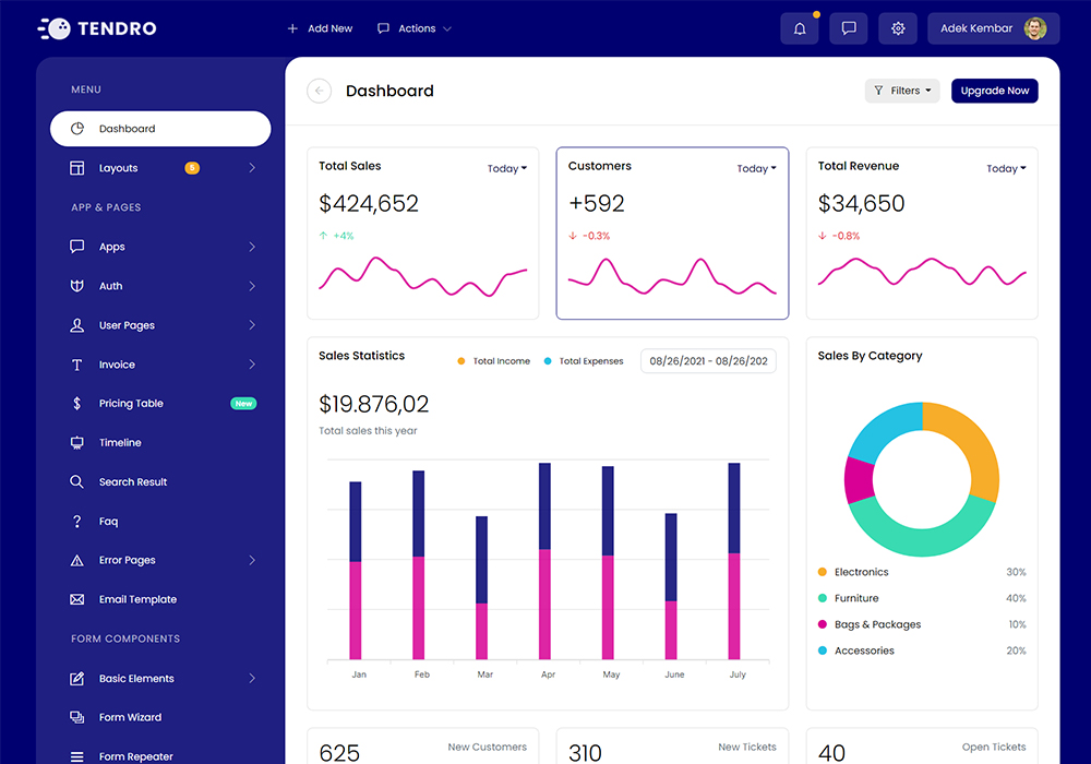 Tendro HTML Admin Dashboard Template Preview