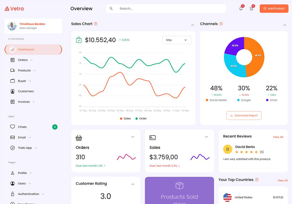 Vetra E-Commerce HTML Admin Dashboard Template Preview